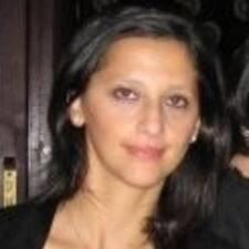 Antonella Brukerprofil