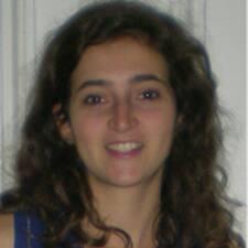 Aurore - Profil Użytkownika
