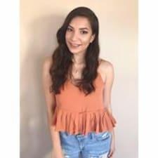 Profil Pengguna Claudia Mariel