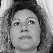 Profil Pengguna Mélissa