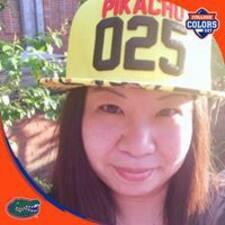 Profil utilisateur de Shinlay
