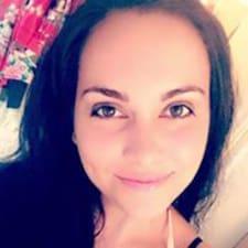 Miranda - Profil Użytkownika
