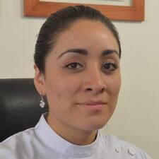 Ana Guadalupe - Profil Użytkownika