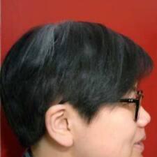 Yani felhasználói profilja