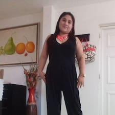 Mía felhasználói profilja