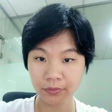 俊妮 felhasználói profilja