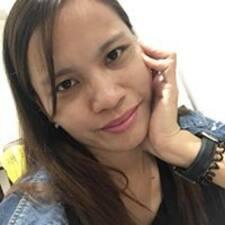 Marielou - Profil Użytkownika
