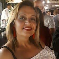 Maria Del Pino Kullanıcı Profili