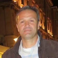 Milan felhasználói profilja