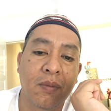 Profil Pengguna Azizul