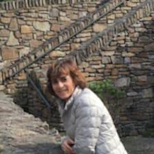 Profil utilisateur de Ana Ma