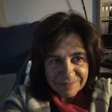 María Jose Brukerprofil