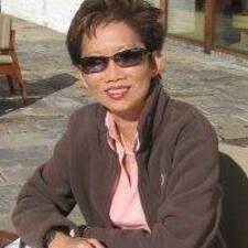 Chung Wah User Profile
