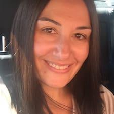 Margherita Kullanıcı Profili