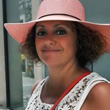 Aletta felhasználói profilja