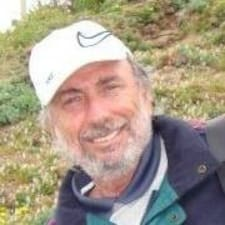 Profil korisnika Juan Eduardo