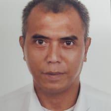 Muhammad Brugerprofil