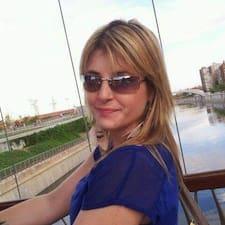Aranzazu - Profil Użytkownika