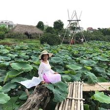 Profil utilisateur de Thi Thanh Nga