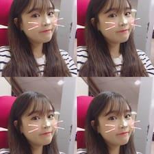 유리 - Profil Użytkownika