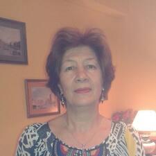 Profilo utente di Marilén