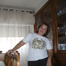 Clementina Brugerprofil