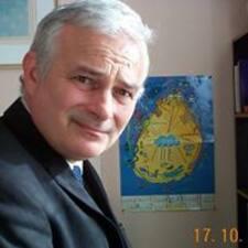 Rene Brukerprofil
