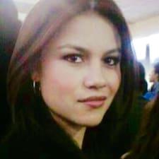 Henkilön María Del Carmen käyttäjäprofiili