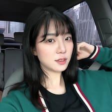 Profil korisnika Jisu