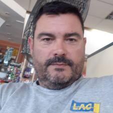 Hernan Franco Kullanıcı Profili