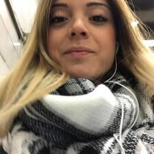 Profil korisnika Ainoa