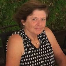 Gebruikersprofiel María Luisa