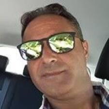 Mirco - Profil Użytkownika