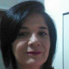 Profil utilisateur de Mara Lubia