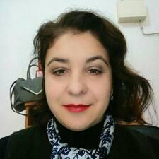 Saća User Profile