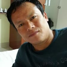 Profil korisnika Kencho