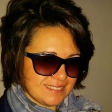 Mariangelaさんのプロフィール