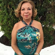 Profil utilisateur de Guadalupe