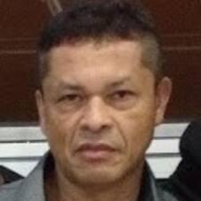 Vicente Brugerprofil