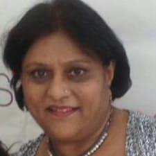 Prathiba - Profil Użytkownika