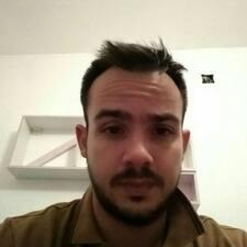 Georgios - Profil Użytkownika