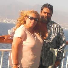 A.Jorge felhasználói profilja