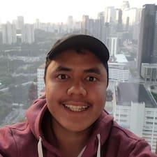 Profil utilisateur de Muhammad Fikri