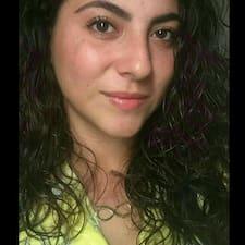 Profil utilisateur de Esthepany