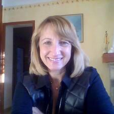 Anne Marie님의 사용자 프로필