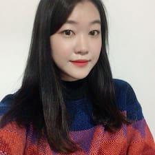Hyewon - Uživatelský profil