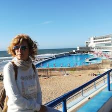 Mónica Brugerprofil