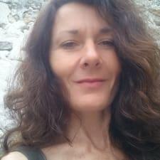 Blandine - Uživatelský profil