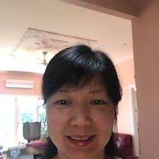 Shu - Profil Użytkownika