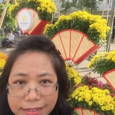 Профиль пользователя Minh Thuy